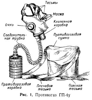 инструкция по противогазам